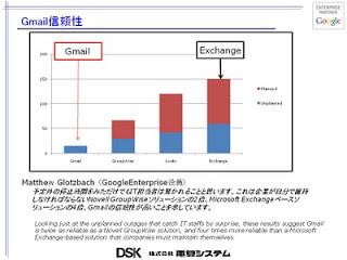 導入事例紹介:Microsoft Exchangeから G Suite (旧 Google Apps )へ