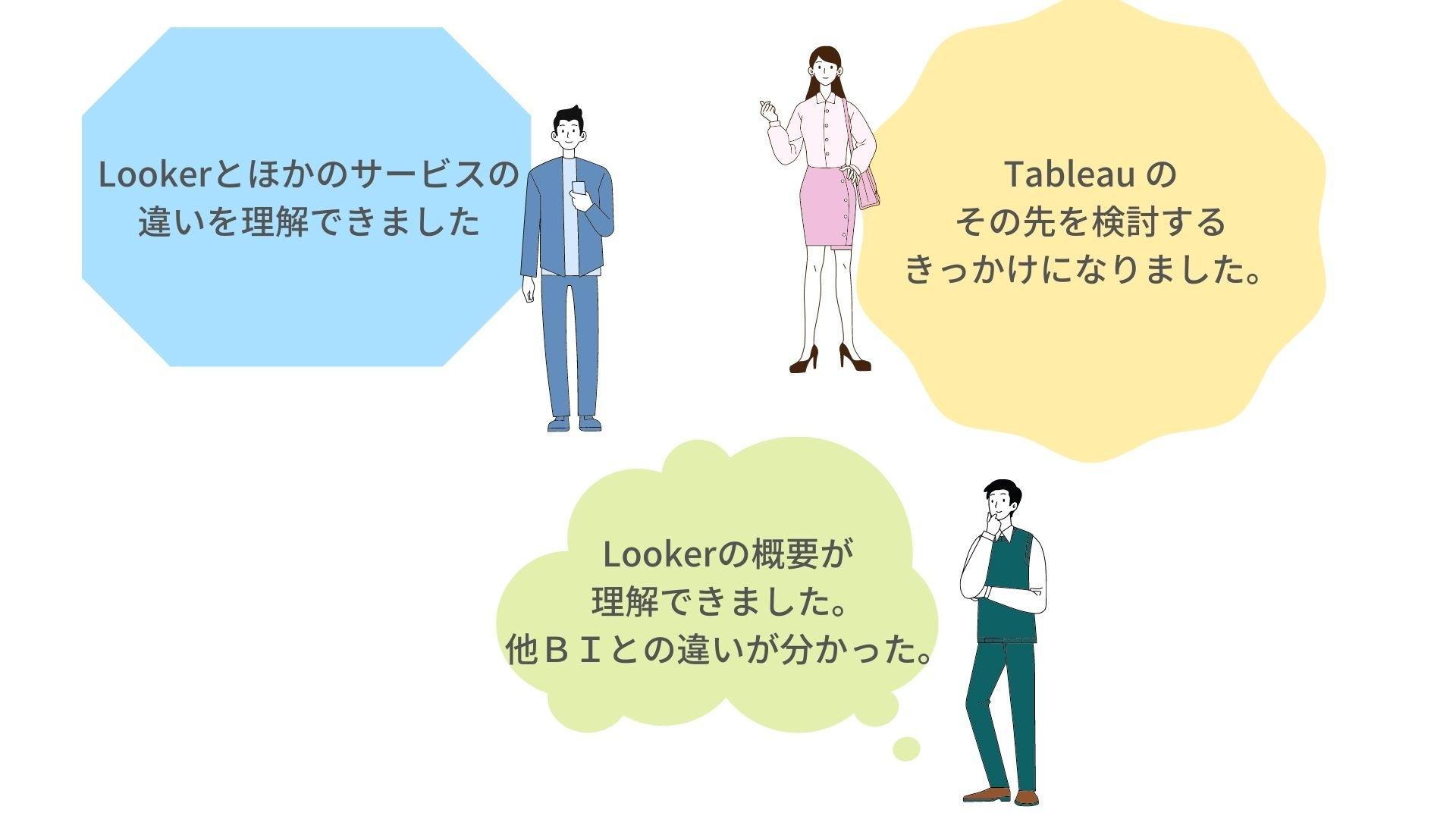本文を追加 (3)