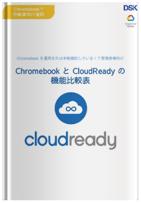Cloudready2