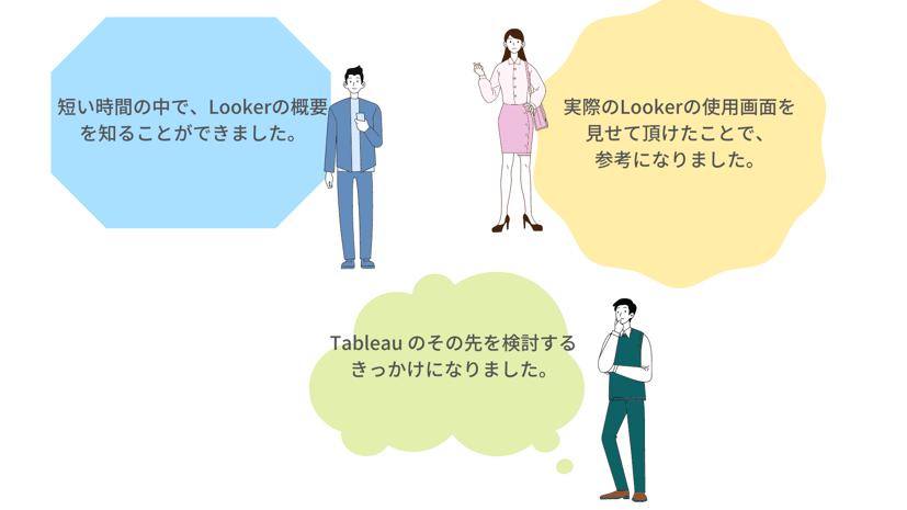 Customer_Voice_Looker