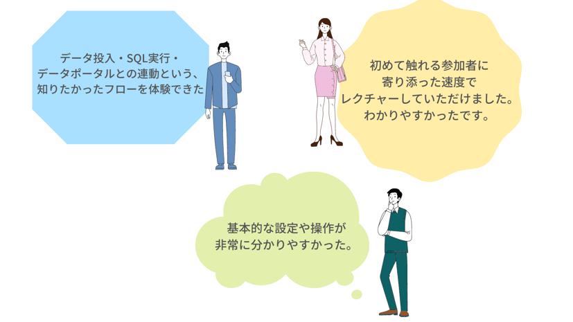 Customer_voice