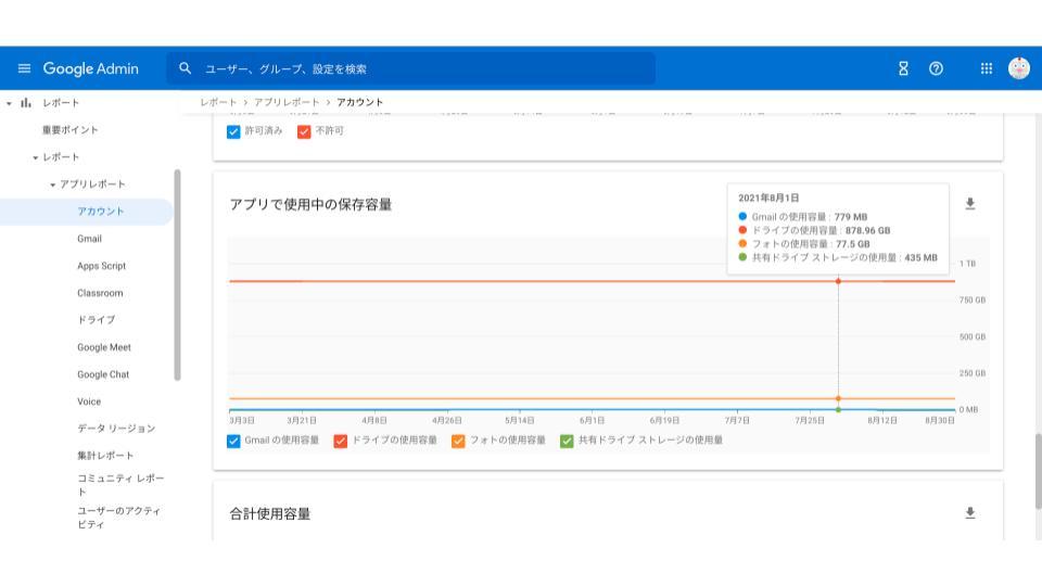 Google Workspaceで利用できるドライブ容量と追加オプション03