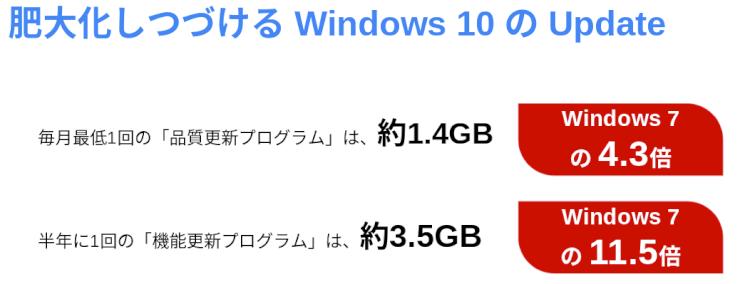 Google Workspace ユーザーの Chromebook 導入メリット02
