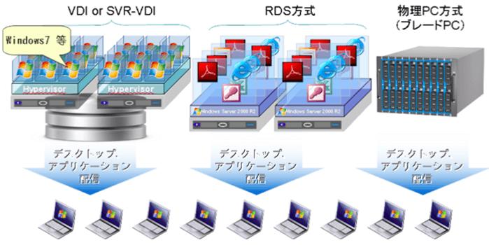 virtual_04_vdi.png