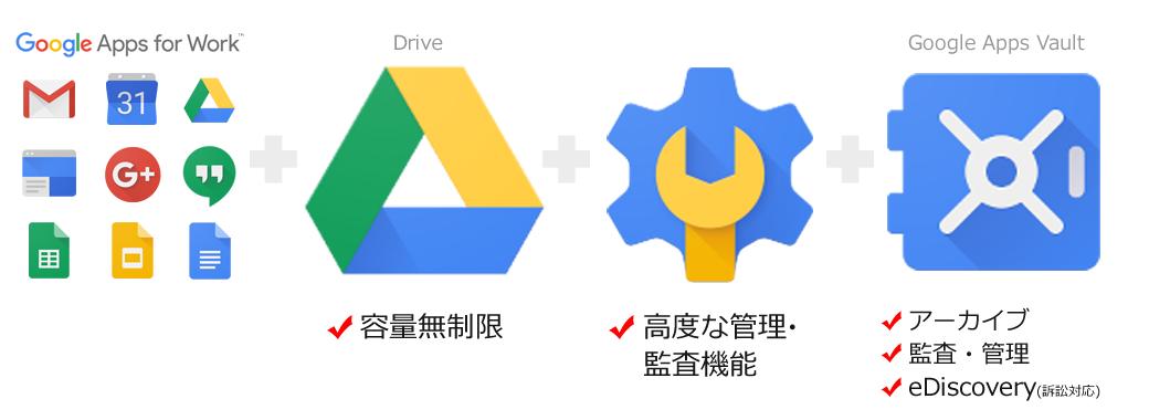 drive_n.png