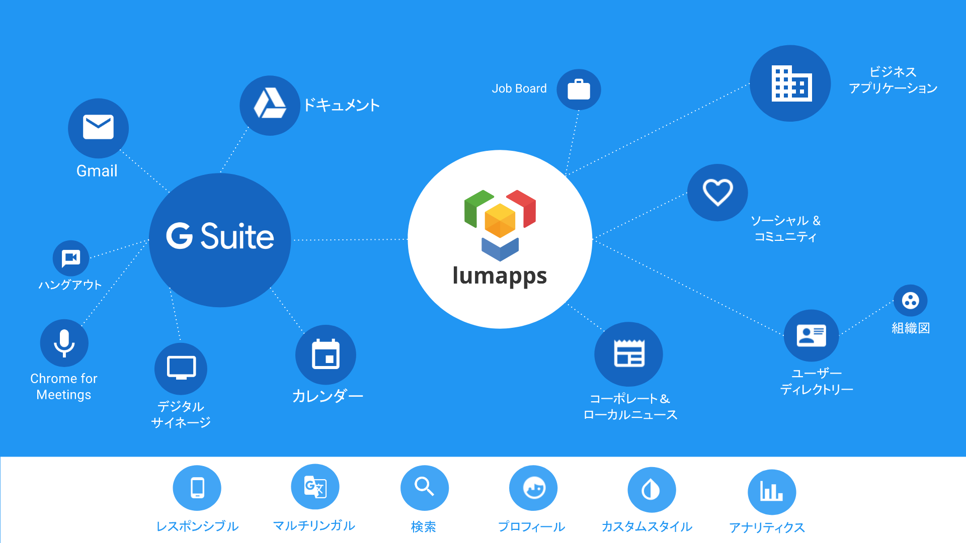 img_LumApps.png
