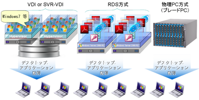 virtual_04_vdi.png
