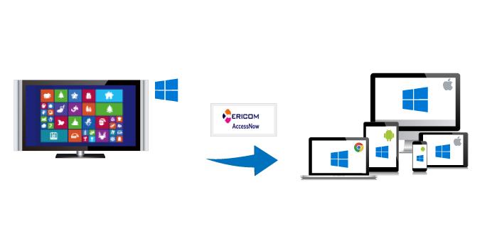 Windows マルチデバイス 仮想化