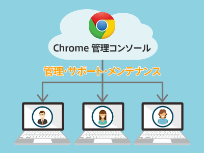 chrome-console.png